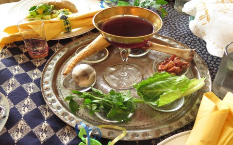 What Does Passover Mean To Christians